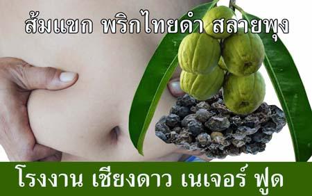 ลดไขมัน ส้มแขก พริกไทยดำ